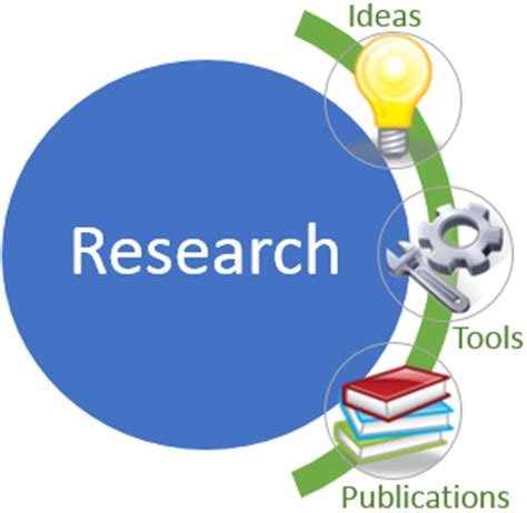 Buy pre written research papers literature review - We